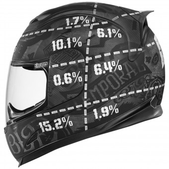 Casque Integrale ICON Airframe Statistic Black